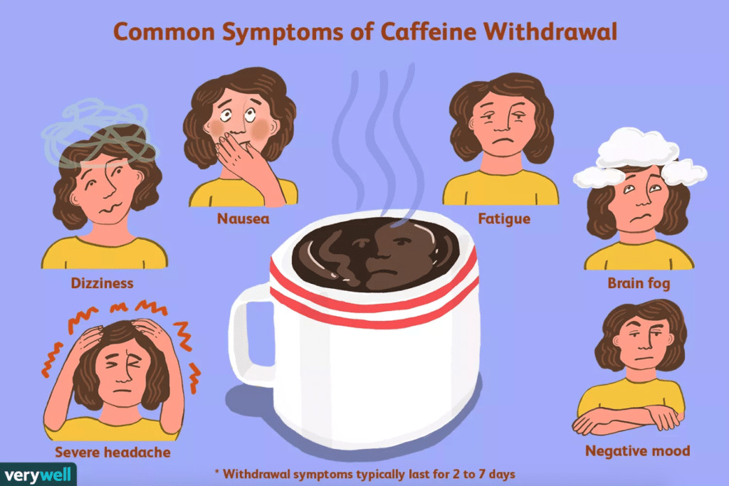 symptoms of caffeine withdrawal